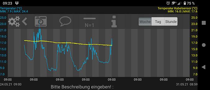 Pool Temperatur Sensor App